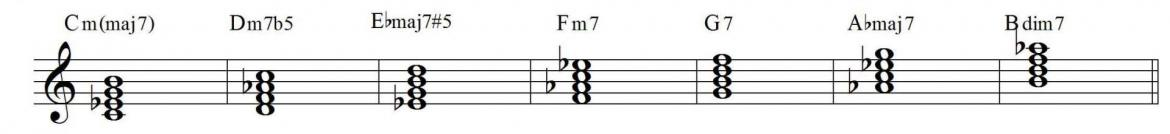 Harmonic minor scale harmonisation