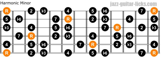 Harmonic minor scale guitar diagram