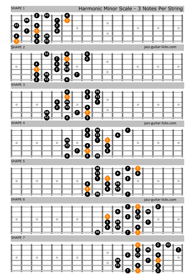 Harmonic minor scale guitar positions 1