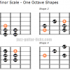 Harmonic minor scale one octave guitar shapes