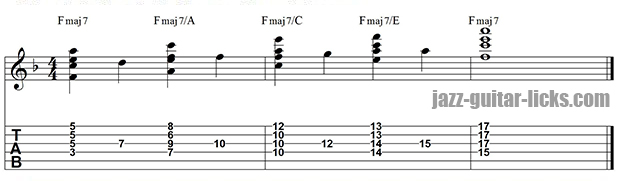 drop 2 chords guitar tabs