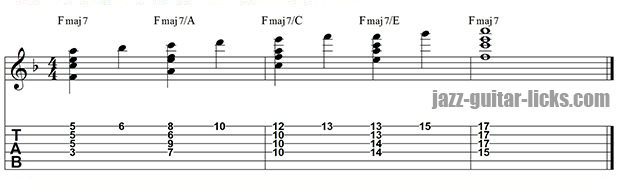 Connecting drop 2 chords guitar tabs