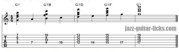 drop 2 dominant 7 chords jazz guitar exercise