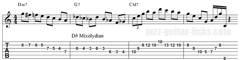 How to use a tritone substitution guitar lick