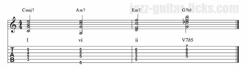 I vi ii v tritone substitution 5