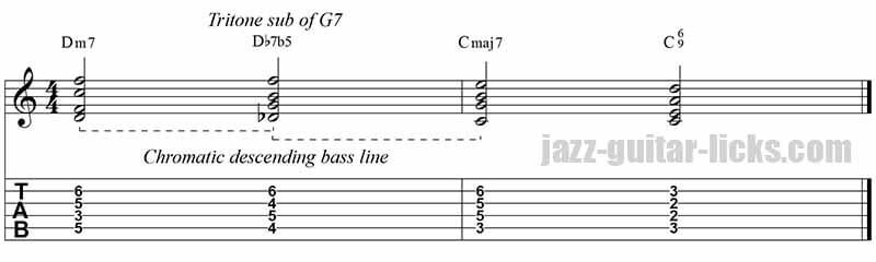 Tritone substitution jazz guitar lick