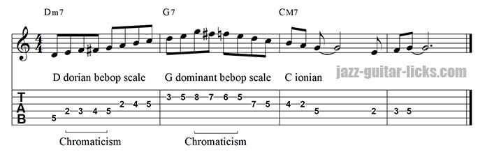 II V I  jazz guitar bebop lick chromatic lines