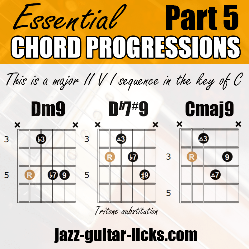 II V I chord progression for guitar with shapes