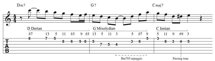 2 5 1 jazz guitar lick tab