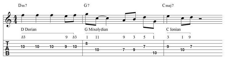2 5 1 jazz guitar patter
