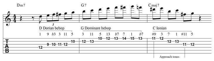 II V I jazz guitar line