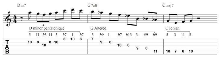 2 5 1 jazz guitar tab