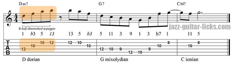 II-V-I jazz guitar lick