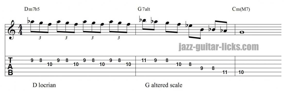 minor II-V-I jazz guitar lesson lick pdf tabs