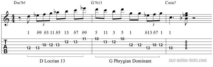 2 5 1 minor jazz line