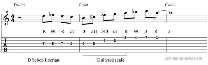 2 5 1 minor guitar pattern