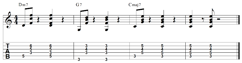 Ii v i progression guitar tab