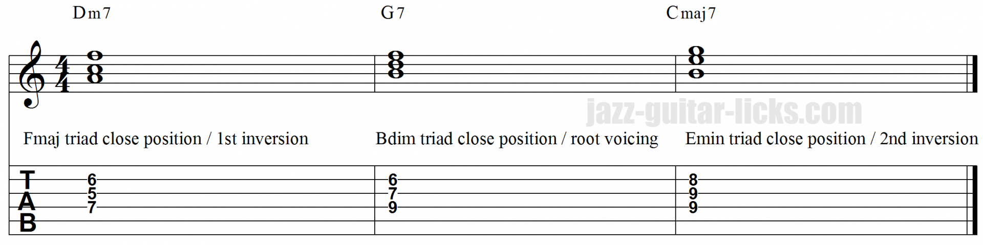 II V I triad voicings with tabs