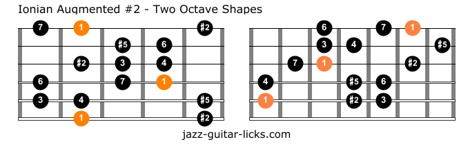 Ionian augmented sharp 2 guitar scale shapes