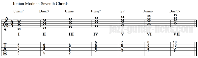 Ionian mode in seventh chords