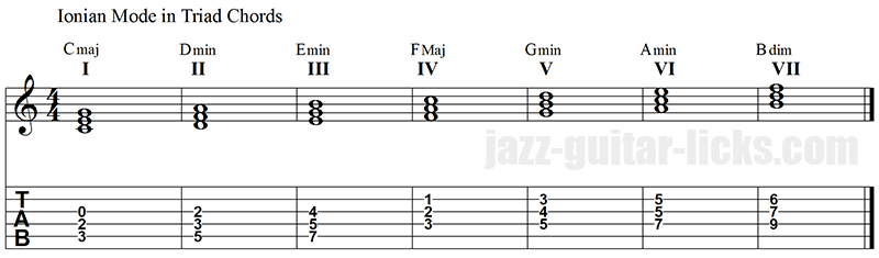 Ionian mode in triad chords