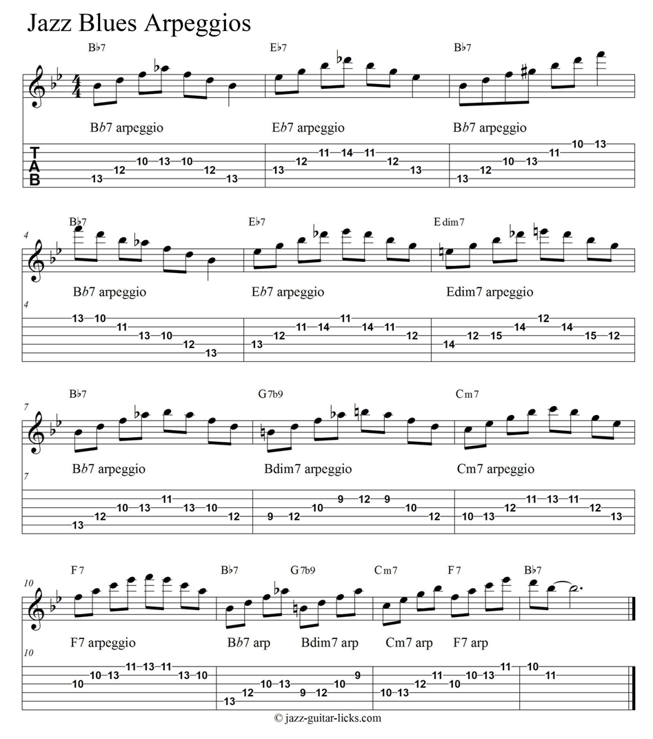 Jazz blues arpeggios guitar exercises
