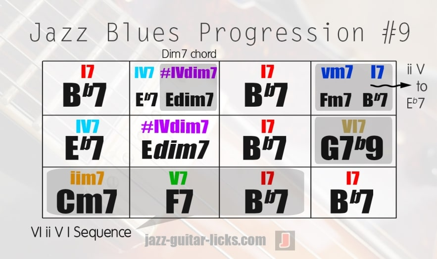 Jazz blues variation for jazz musician