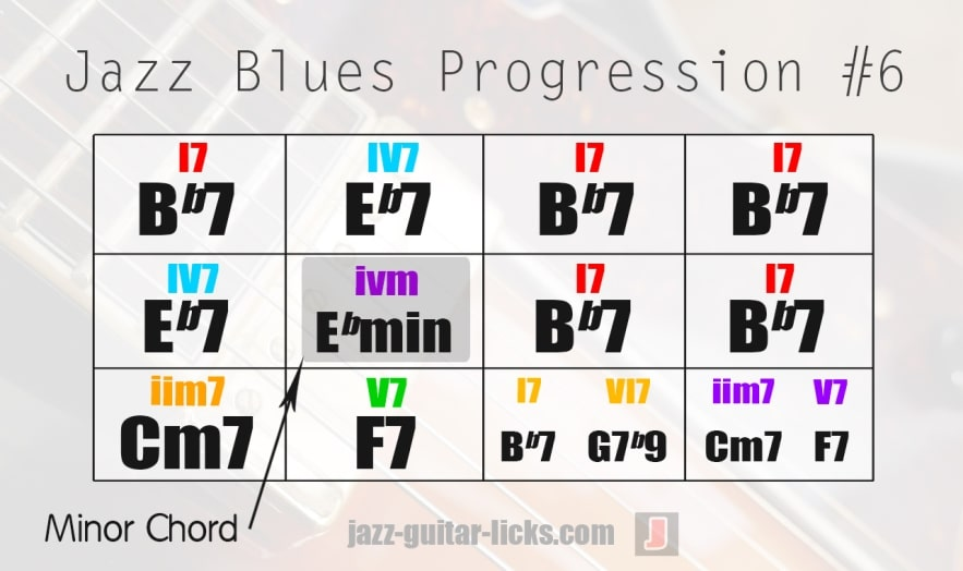 Jazz blues form variation
