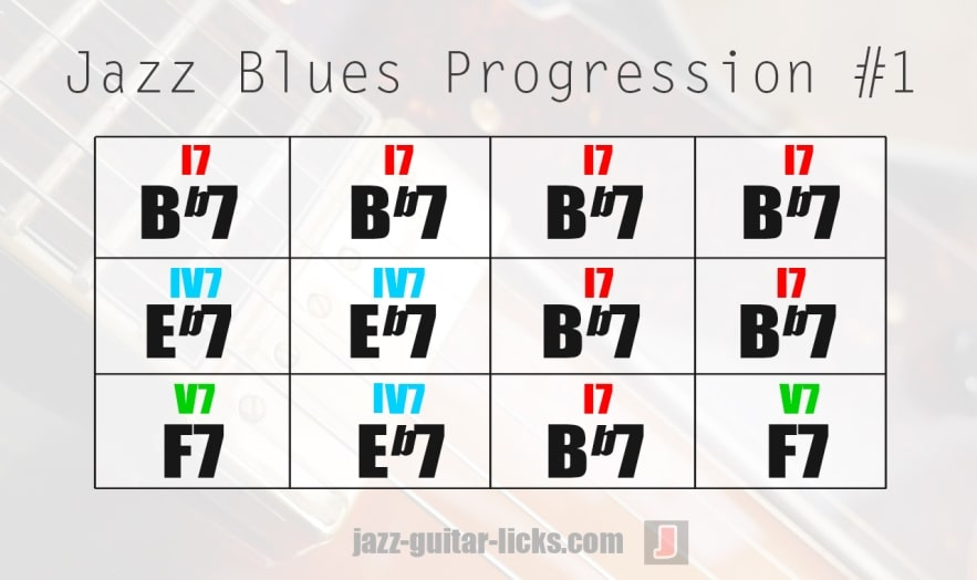 Jazz blues progression 1