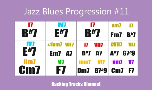 Jazz blues progressions 13