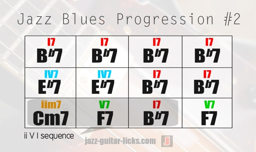 Jazz blues progression