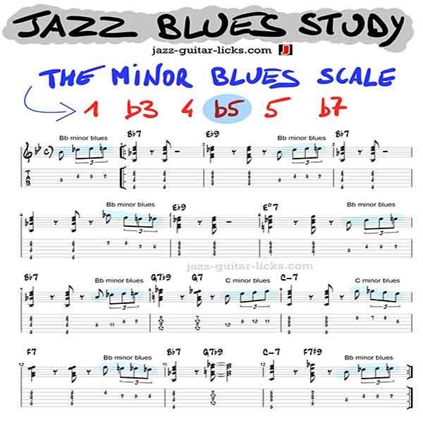 Jazz blues study minor blues scale thnumbnail