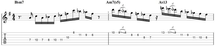 Jazz guitar licks