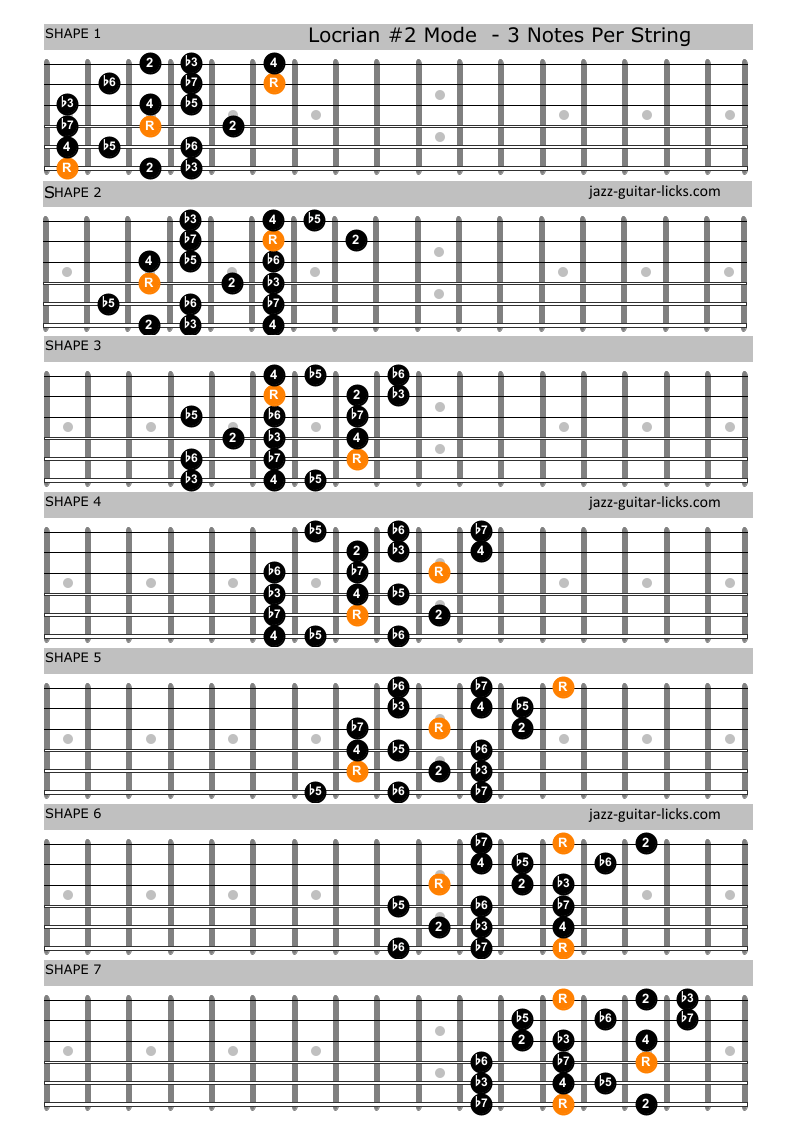 Locrian 2 mode on guitar