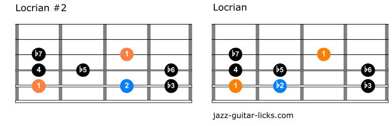 Locrian 2 mode vs locrian