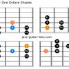 Locrian bebop scale guitar charts