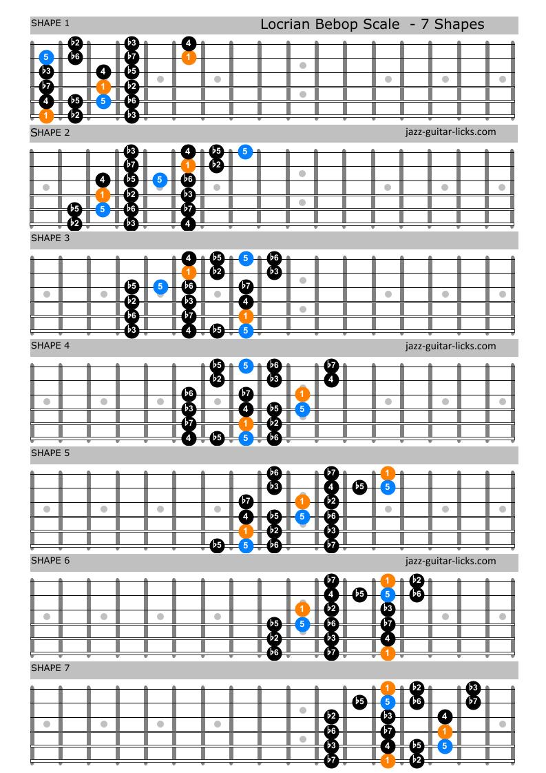 Locrian bebop scale guitar shapes