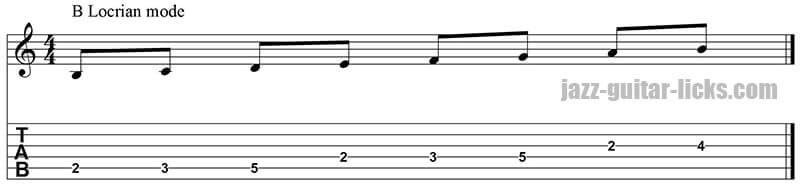 Locrian mode for guitar