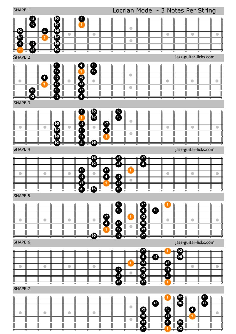 Locrian mode guitar shapes