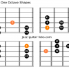 Locrian mode one octave shapes