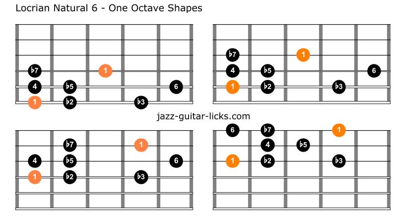 Locrian natural 6 guitar shapes