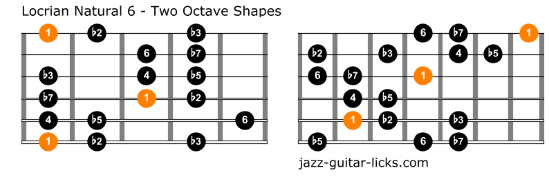 Locrian natural 6 scale for guitar two octave shapes