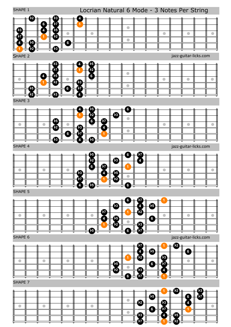 Locrian natural 6 scale guitar positions
