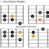 Lydian 2 6 guitar shapes