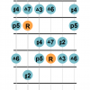 Lydian #2 mode guitar diagram 2