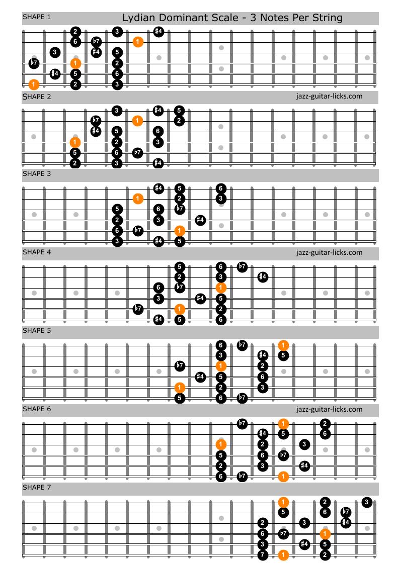 Lydian dominant guitar diagrams