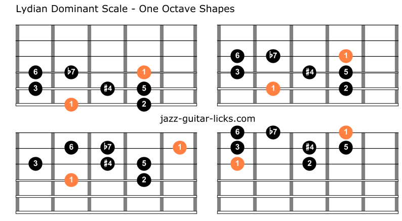 Lydian dominant guitar scale