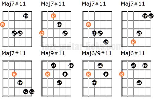 Lydian guitar chords