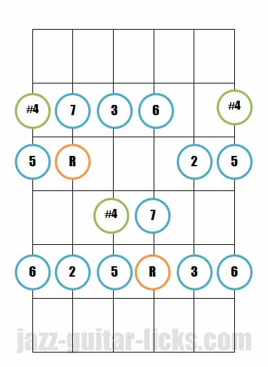 Lydian mode guitar diagram pattern