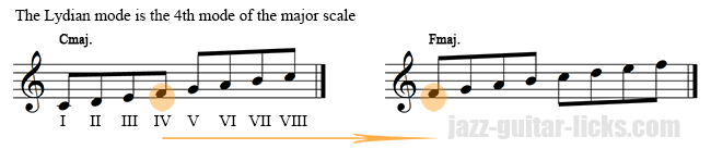Lydian mode 4th mode of the major scale